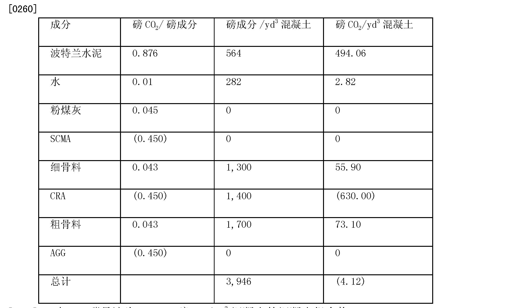 Figure CN101939269BD00402