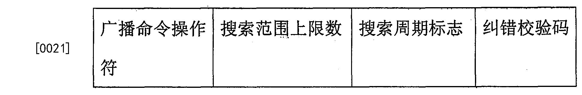 Figure CN104020347BD00051
