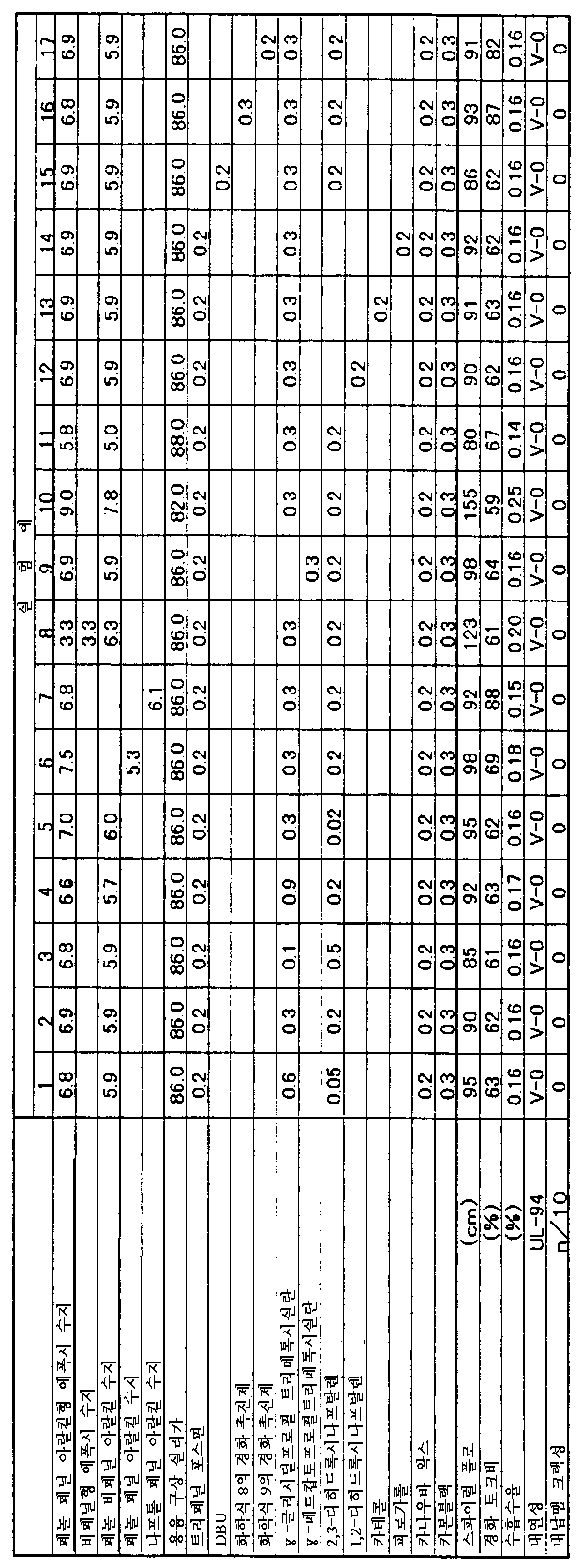 Figure 112006093492096-PCT00013