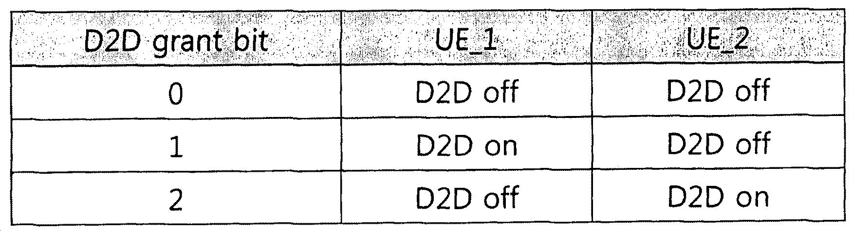 Figure 112015087277720-pct00009