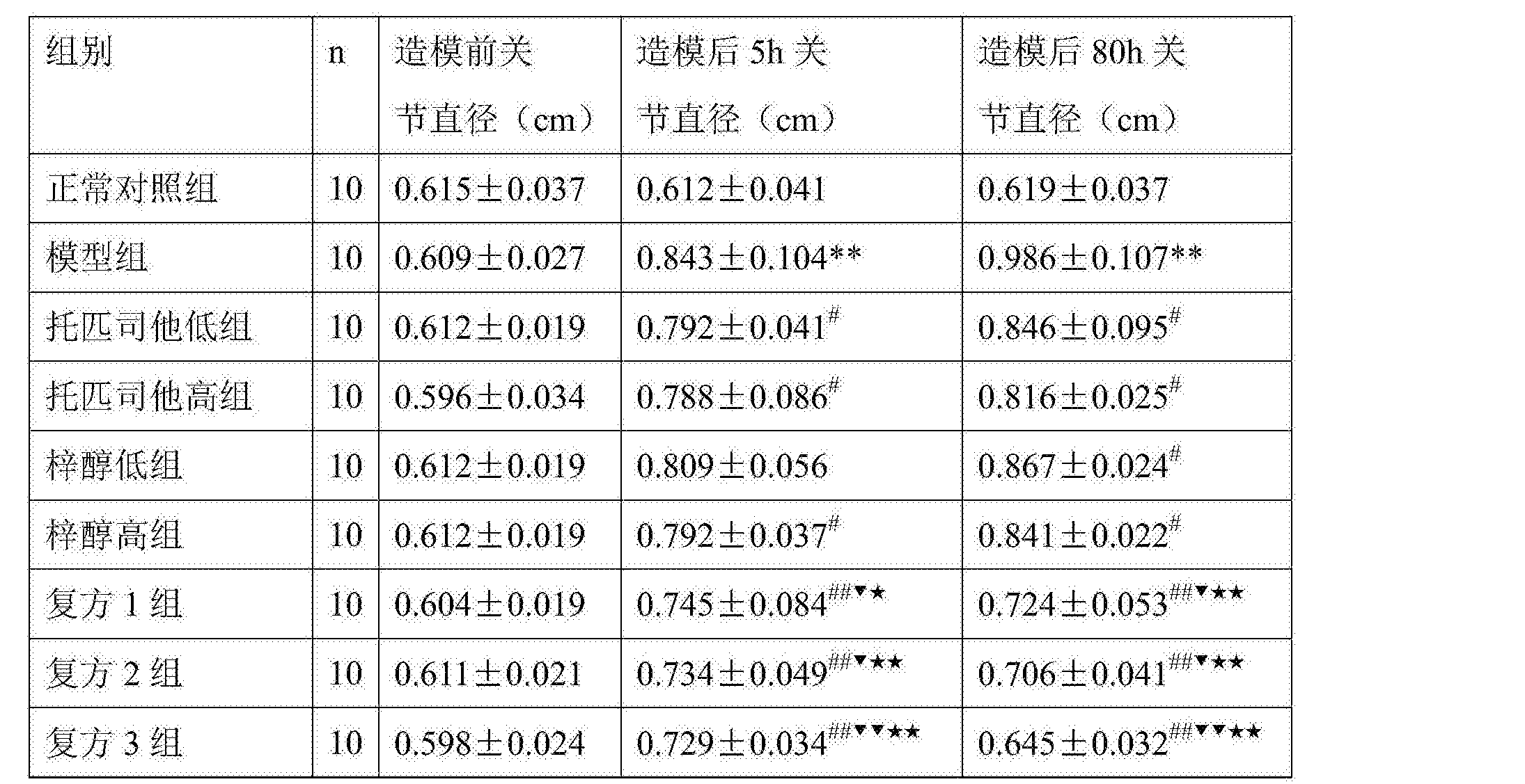 图CN105832757AD00071