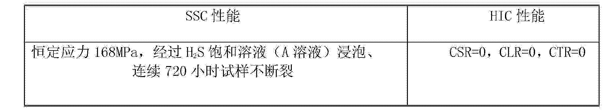 Figure CN102367550BD00082