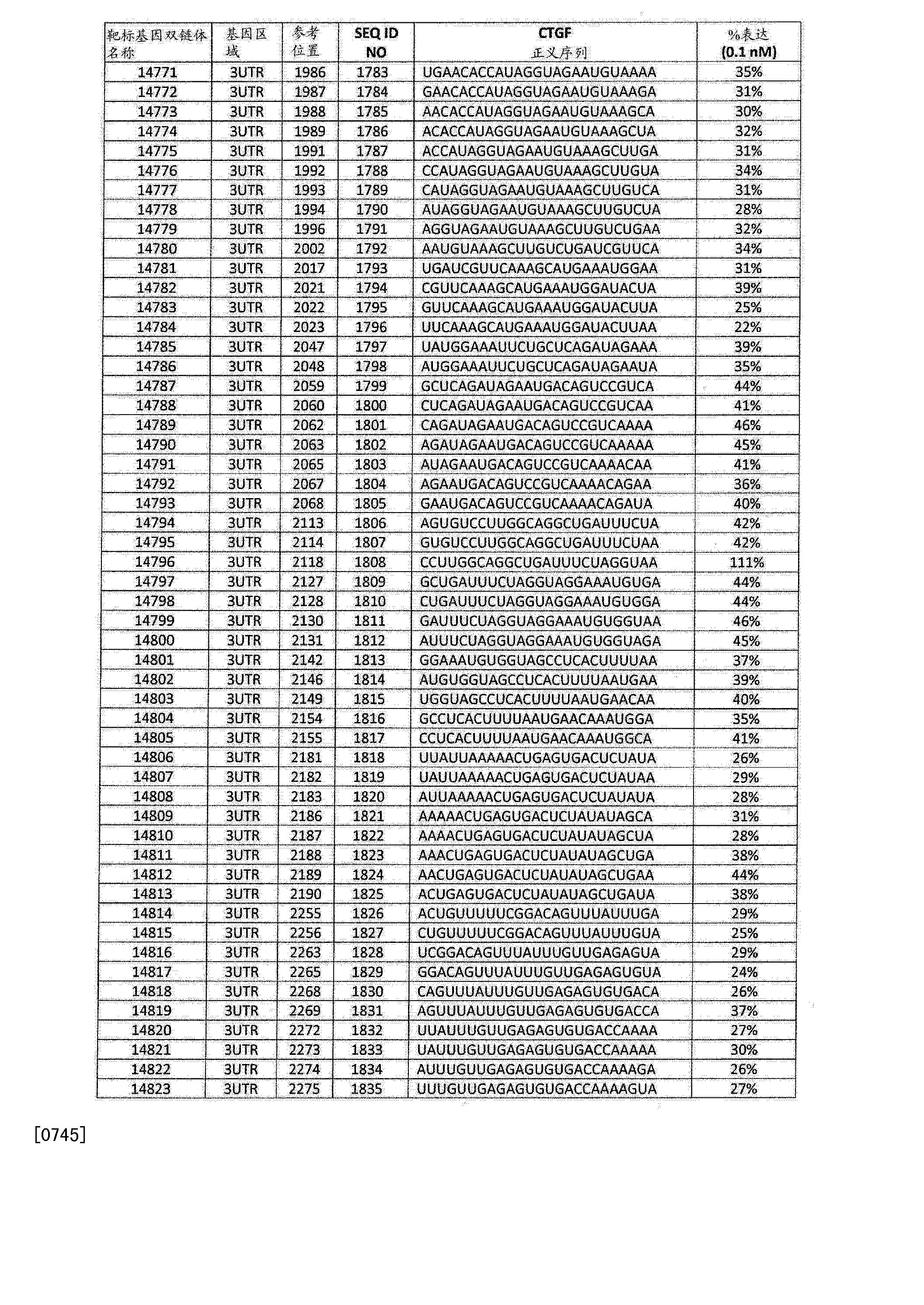 Figure CN103108642BD01451