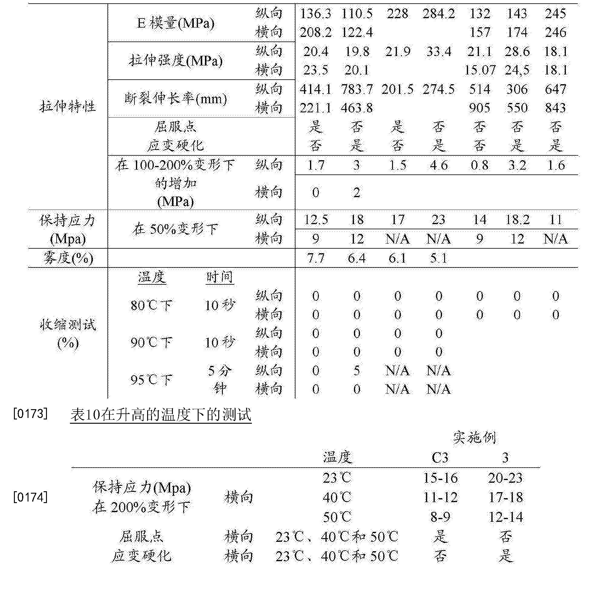Figure CN106536193AD00221
