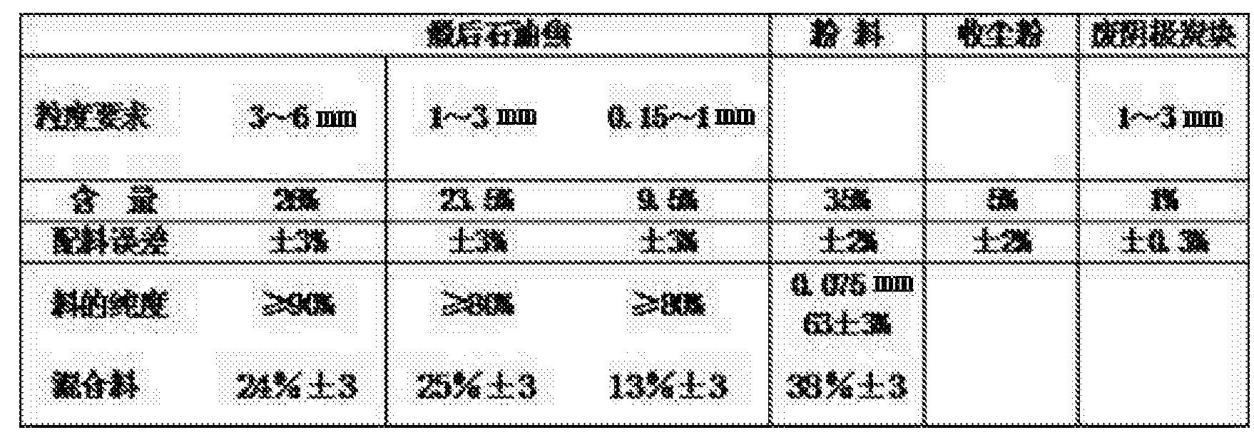Figure CN105401169AD00041