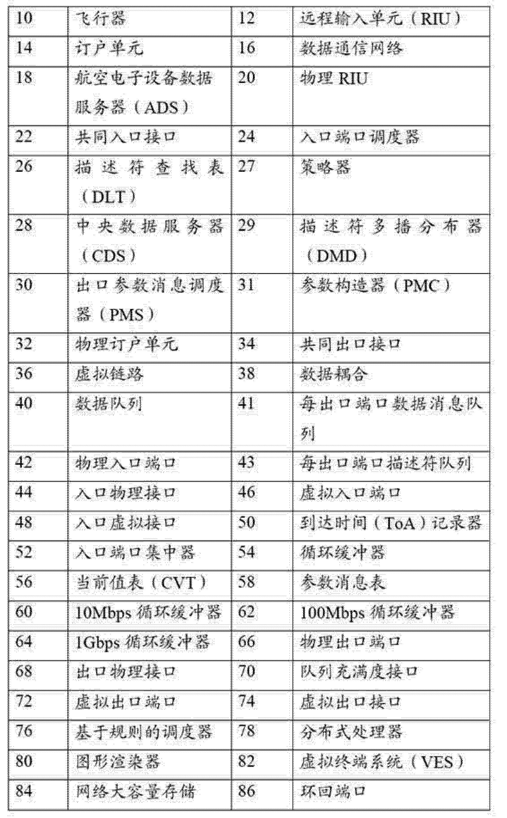 Figure CN104579865AD00211