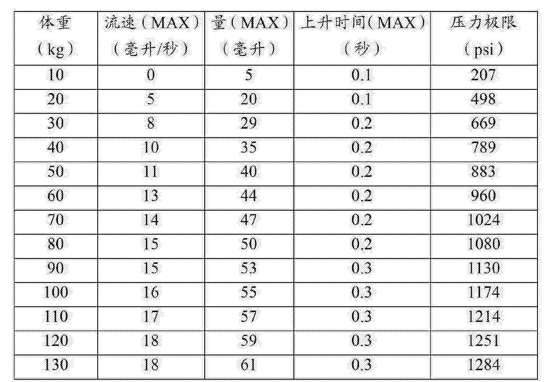 Figure CN103550845BD00251
