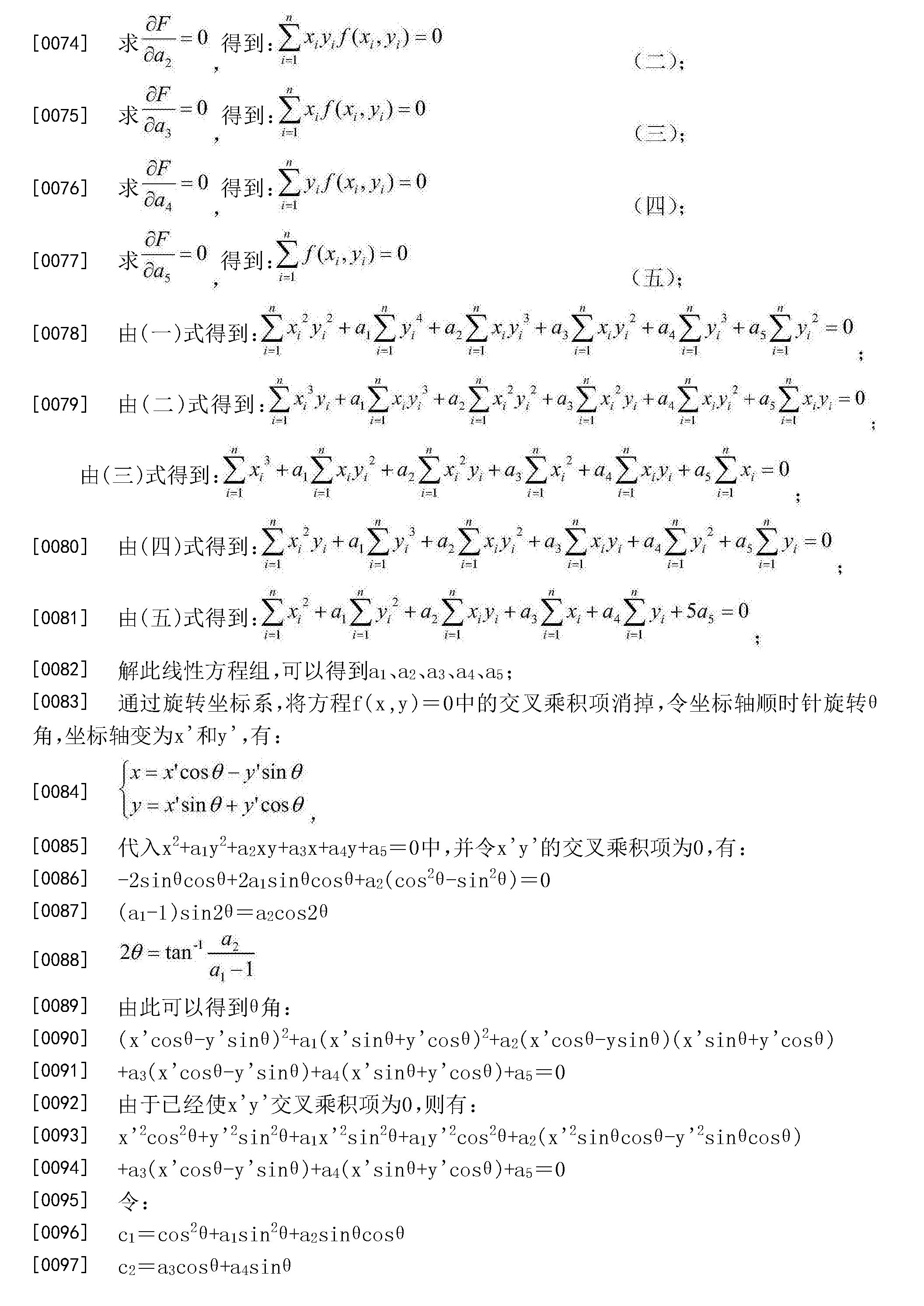 Figure CN106355228AD00091