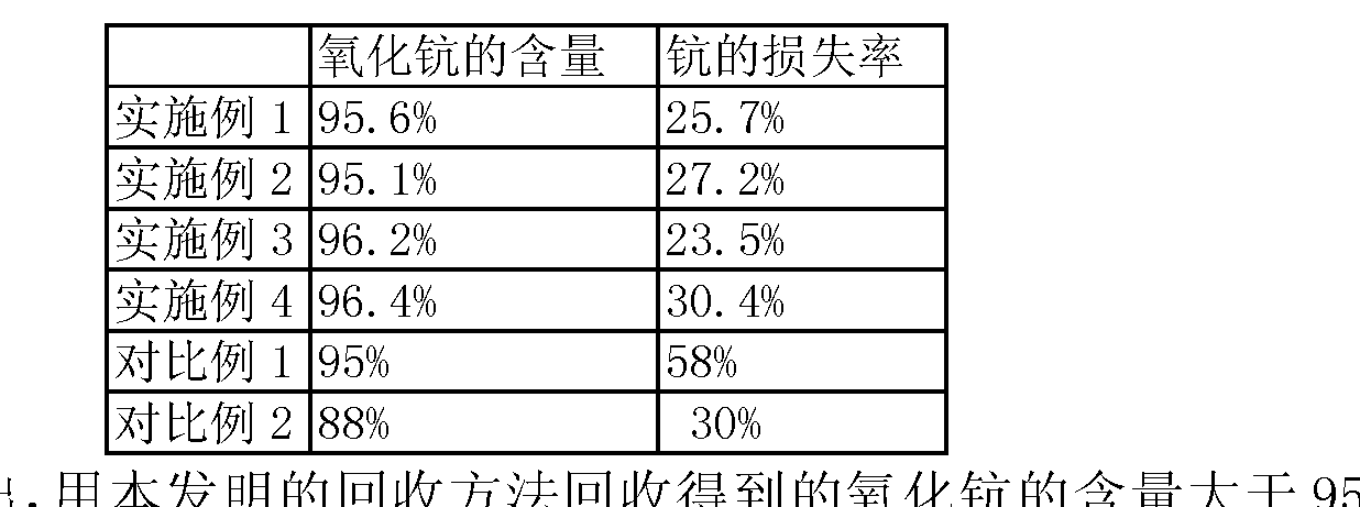 Figure CN103361488AD00072
