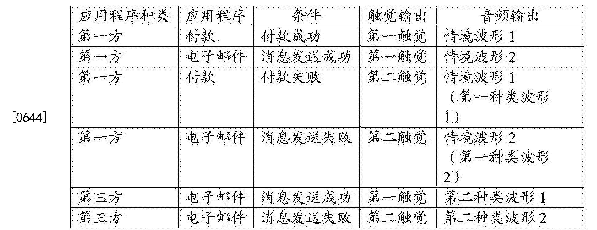 Figure CN106575230AD01161