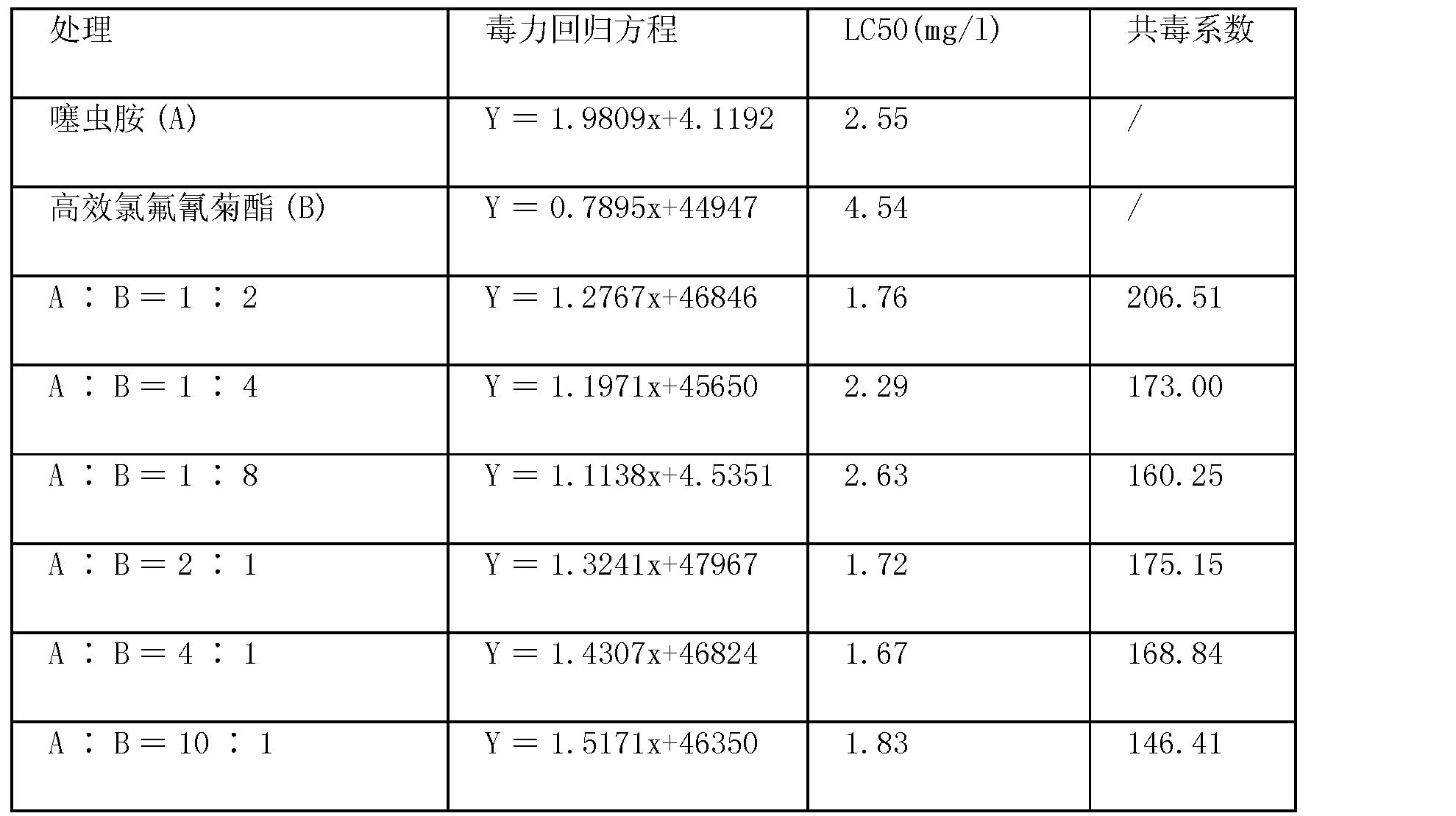 Figure CN102379308AD00081