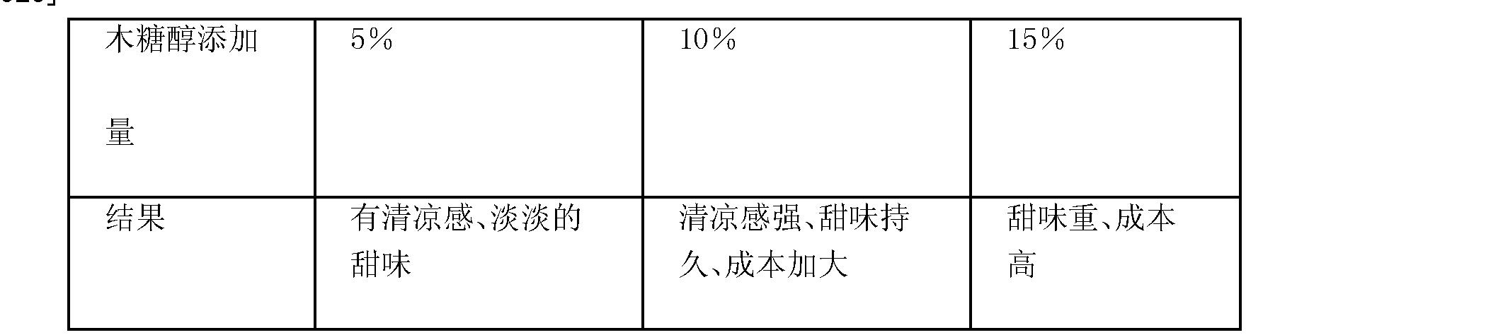 Figure CN101785511BD00052