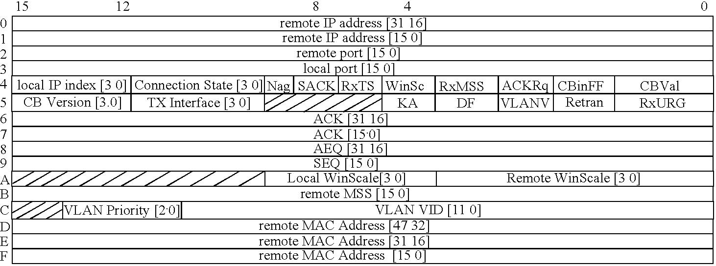 Figure US08218555-20120710-C00003
