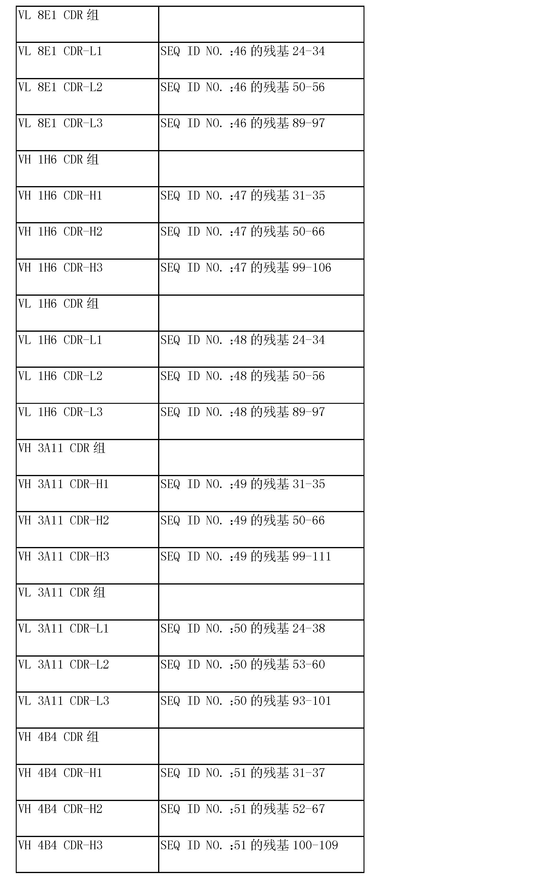 Figure CN103145838AD00131