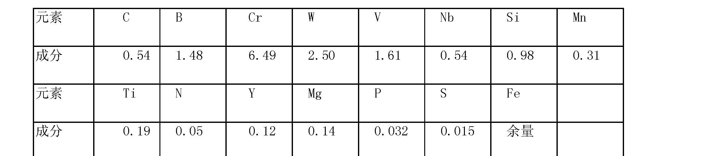 Figure CN101831590BD00091