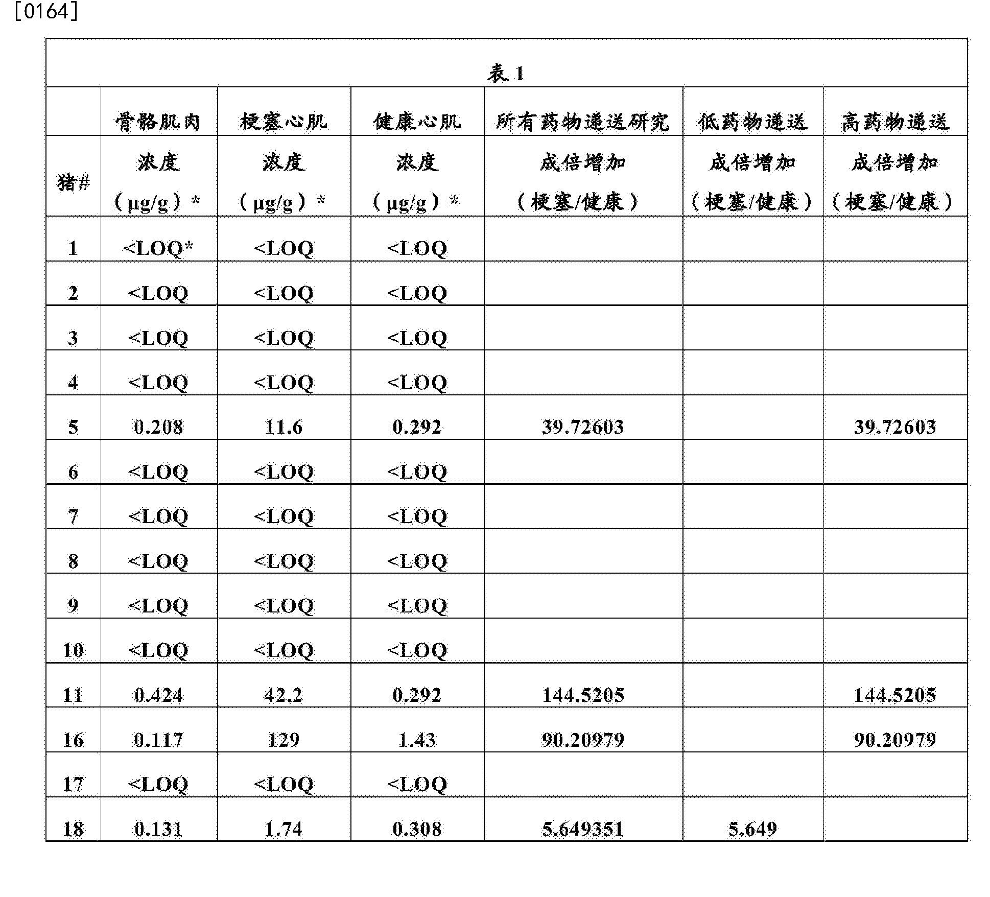 Figure CN103599588BD00271