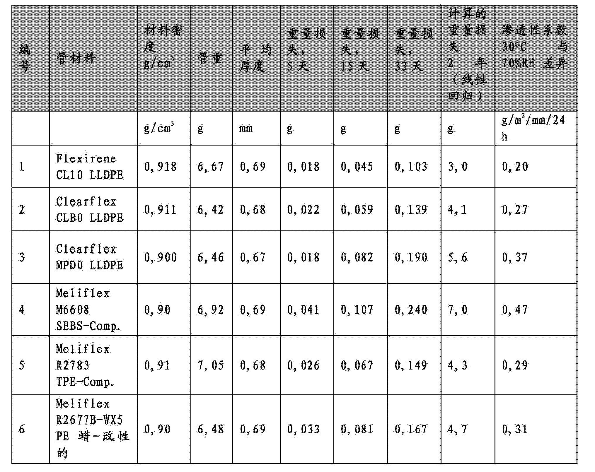 Figure CN103052412AD00111