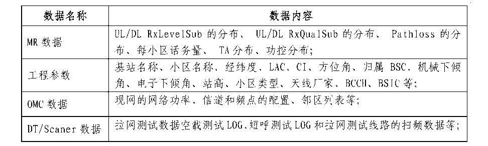 Figure CN103179582BD00091