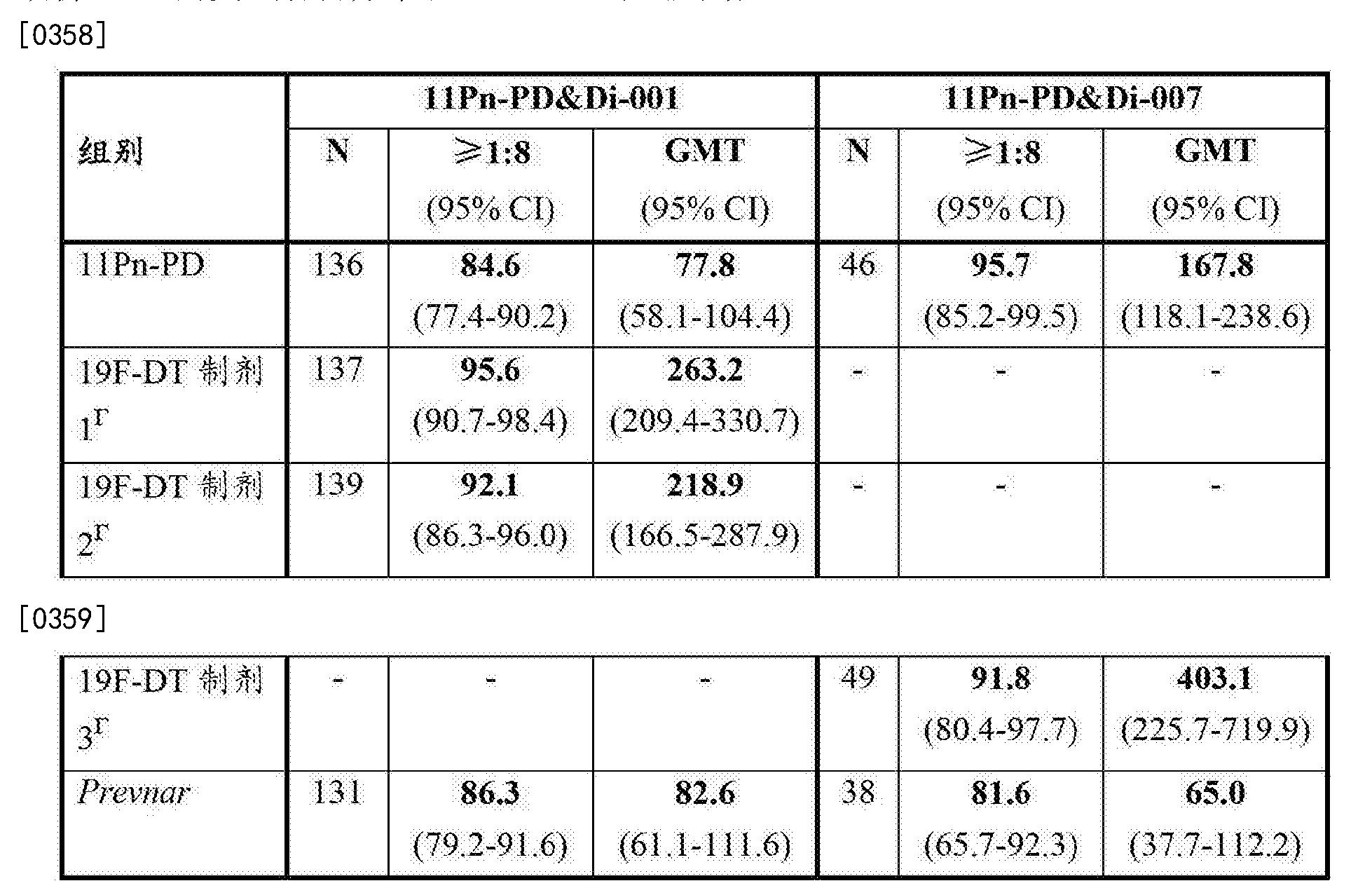 Figure CN103585623BD00382