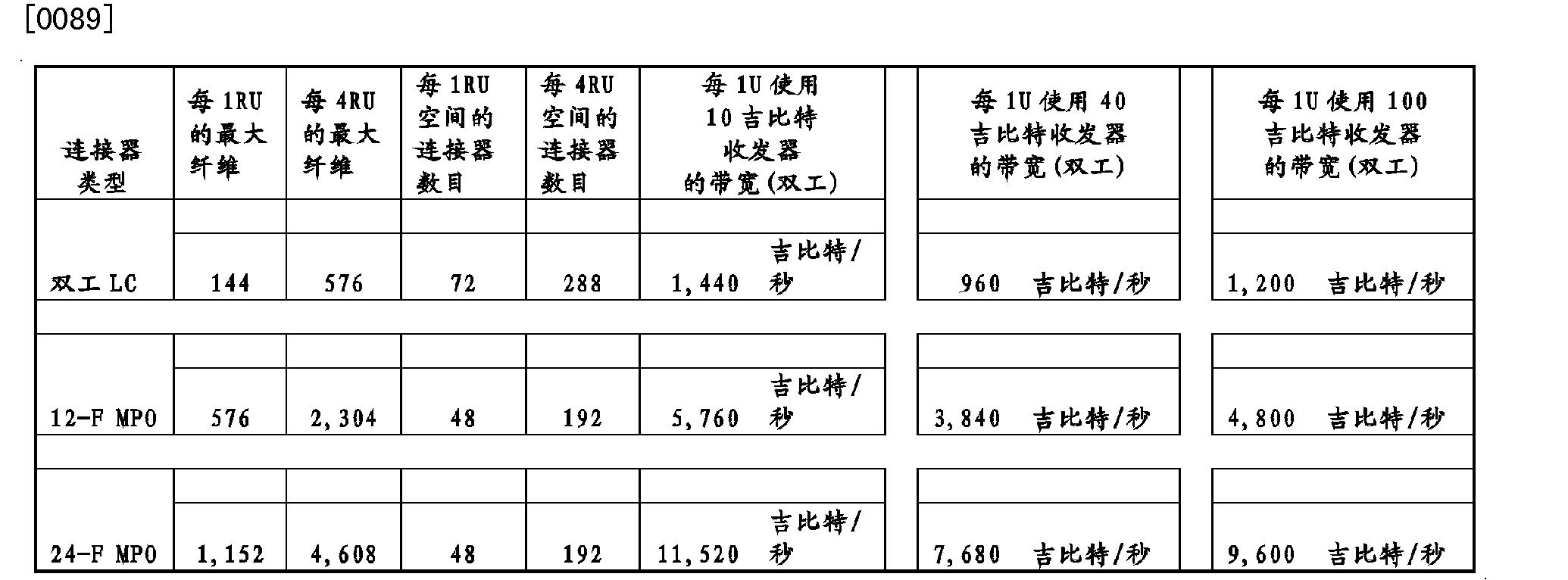 Figure CN102804014AD00181