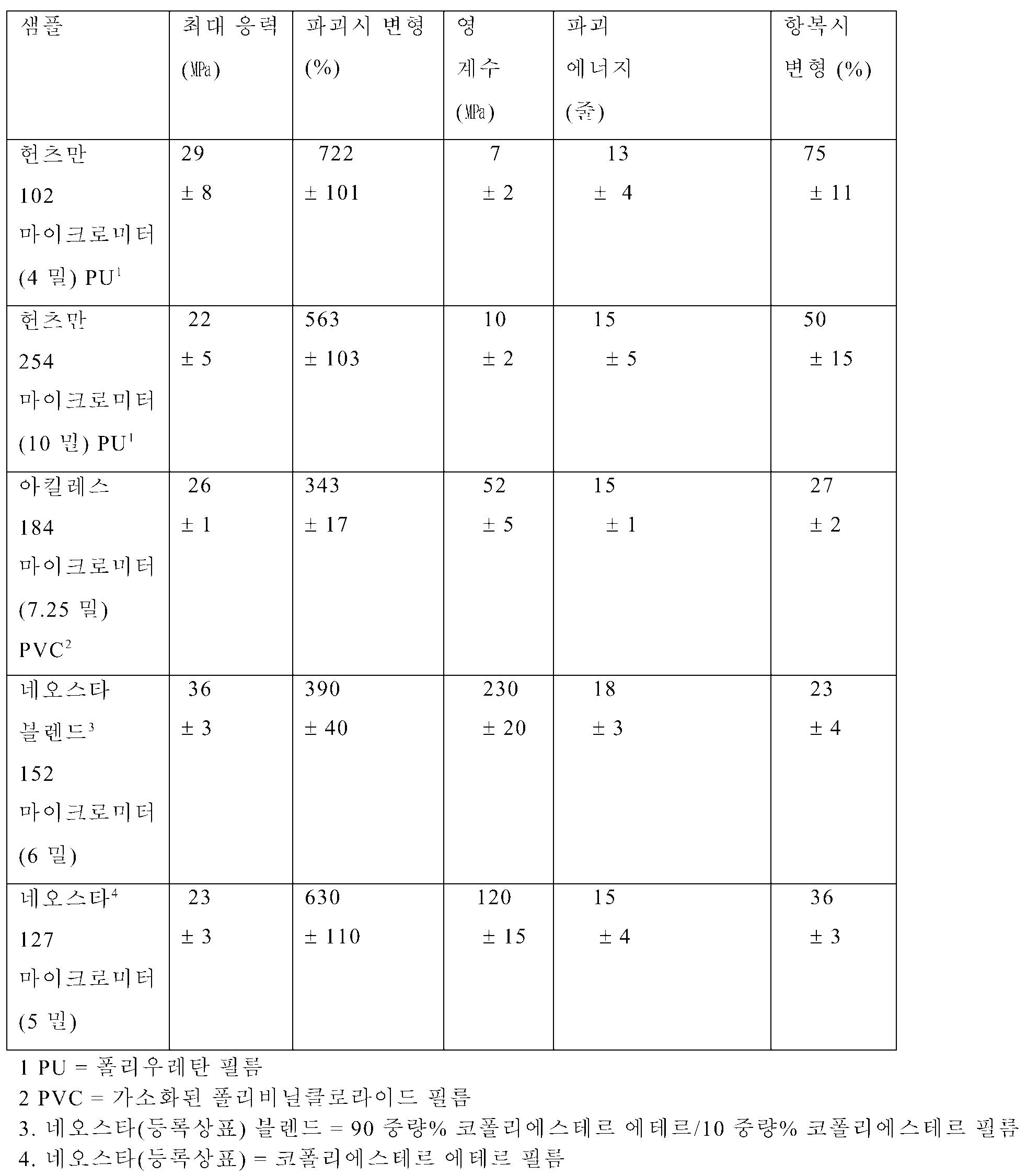Figure 112009004690620-PCT00002