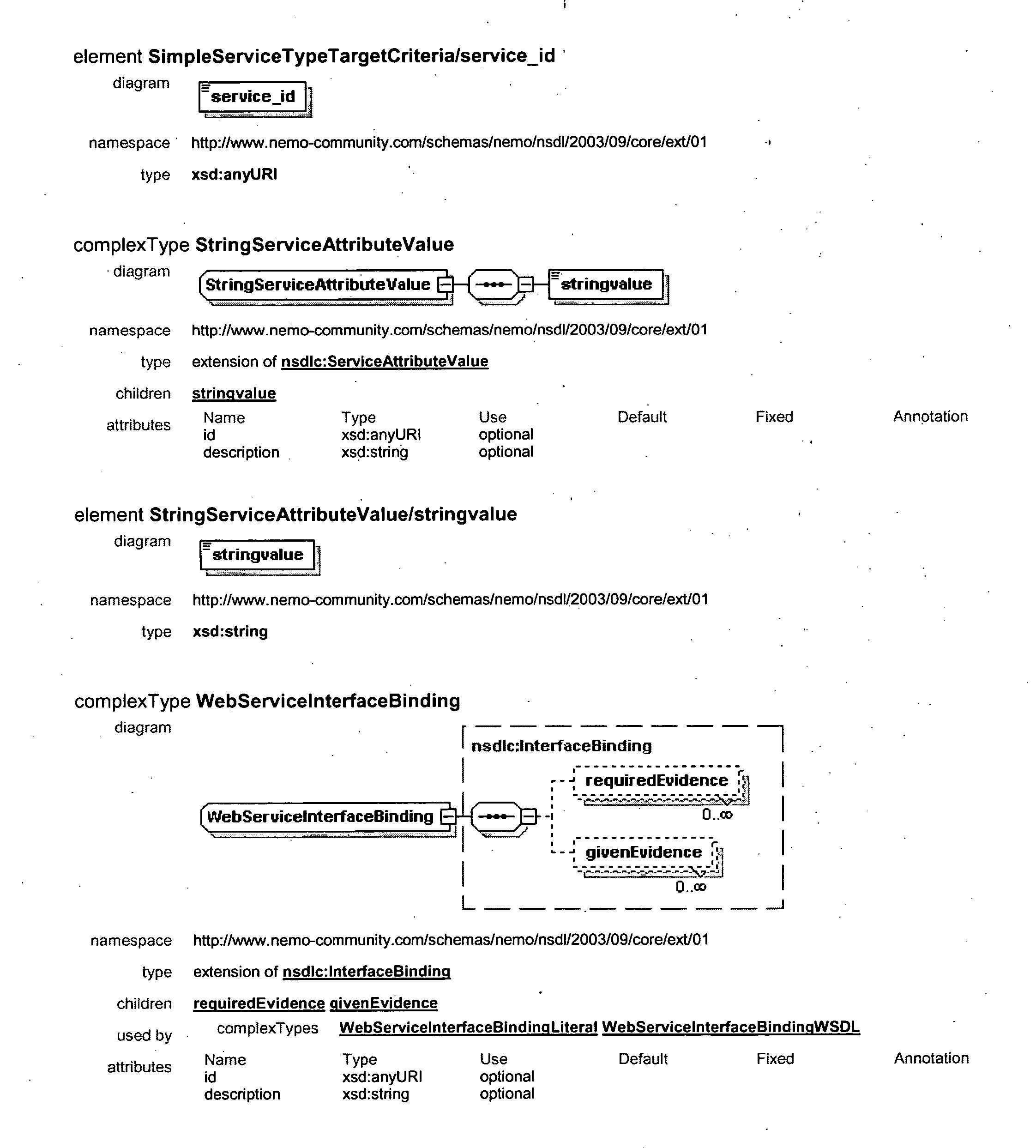 Figure US20050027871A1-20050203-P00015