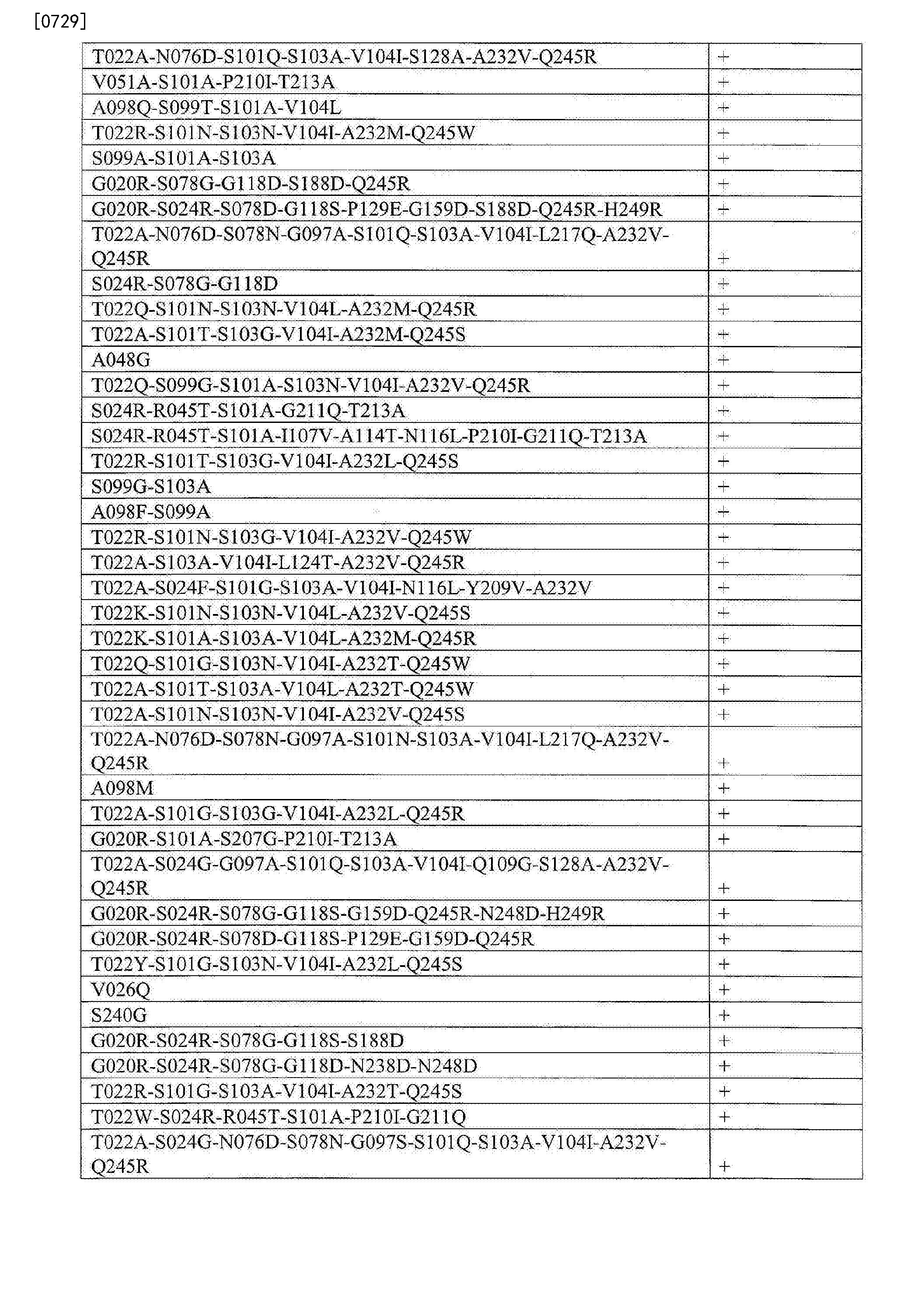 Figure CN103764823BD03291