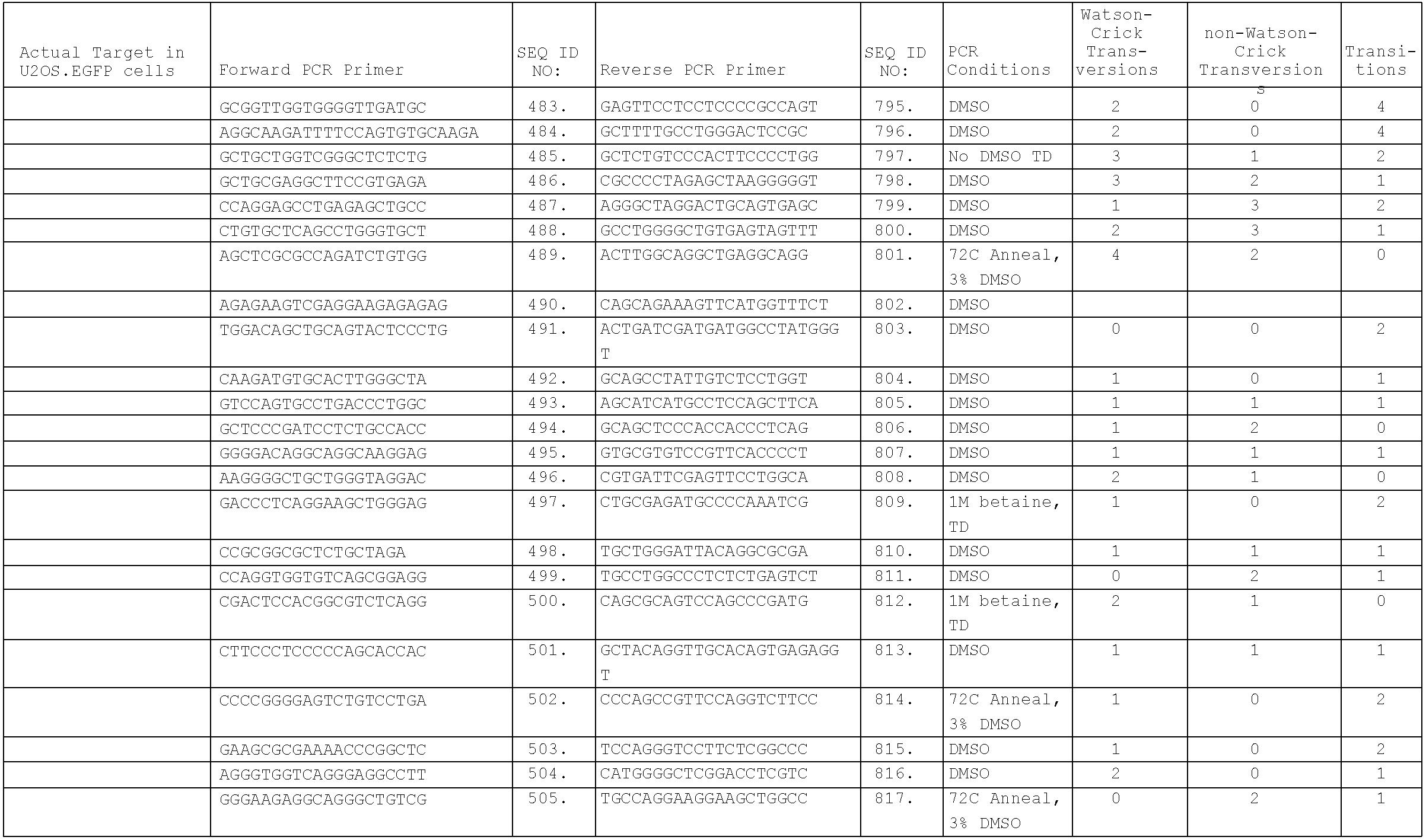 Figure US09567604-20170214-C00391