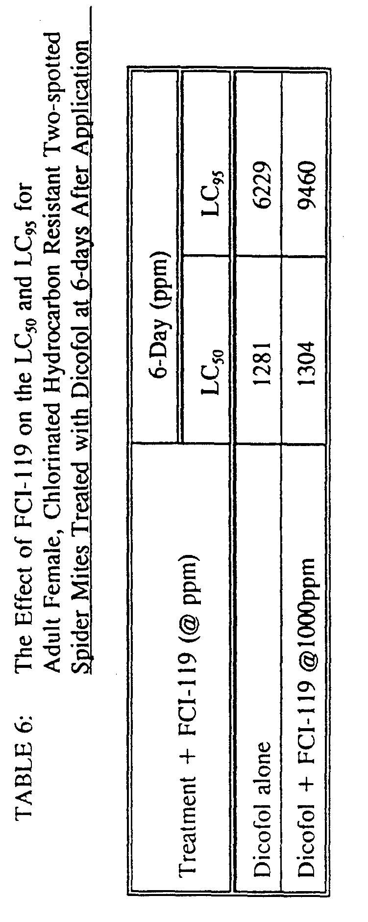 WO1994024862A1 - Miticidal composition and method for