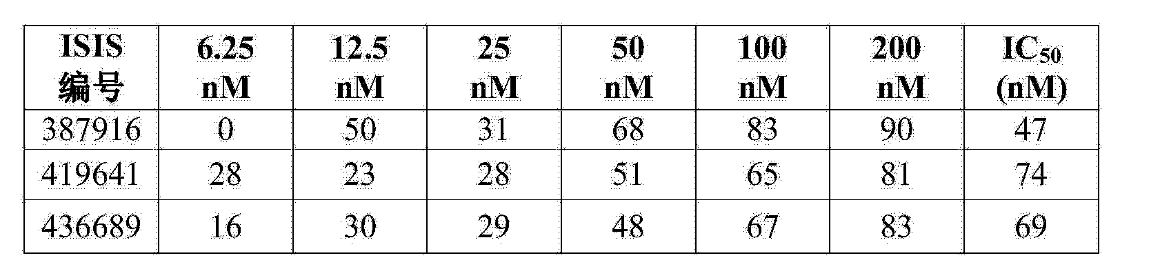 Figure CN104894129AD00481