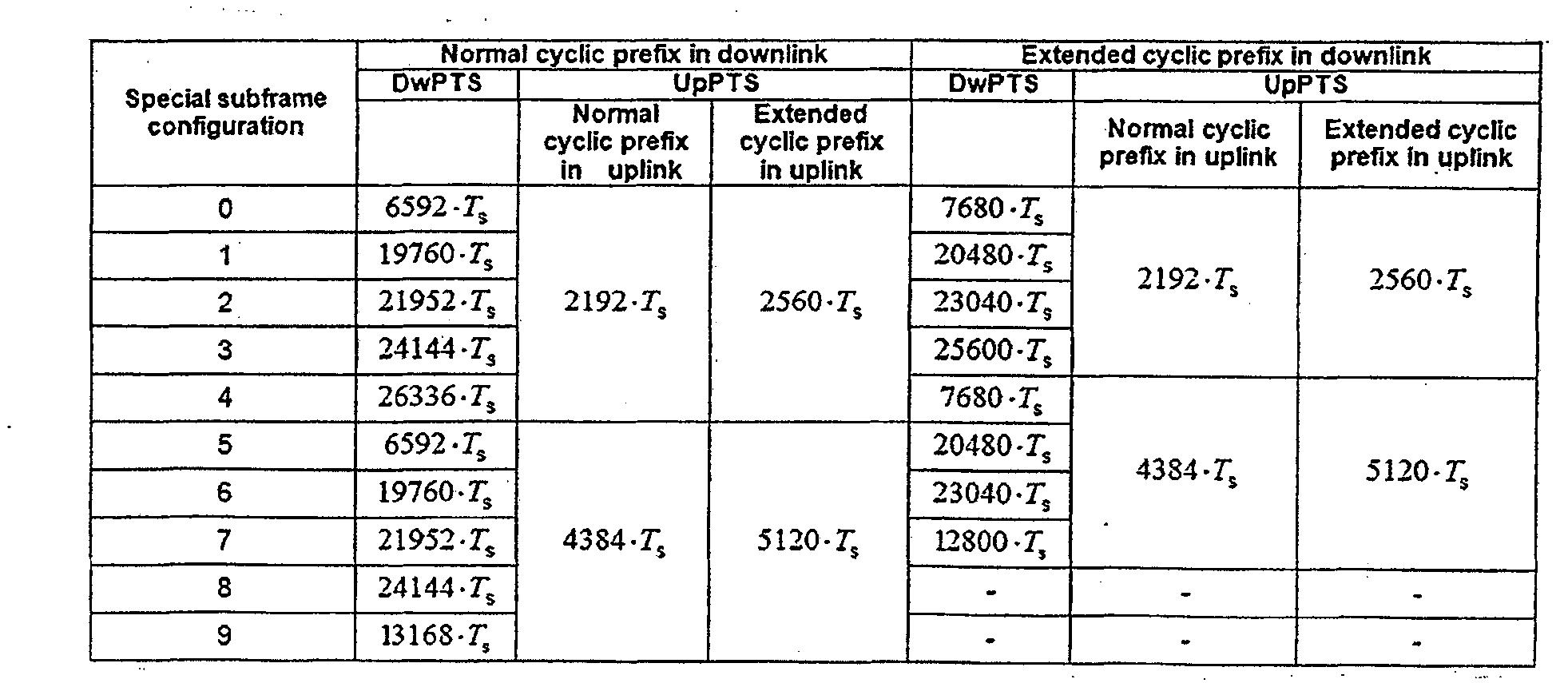 Figure WO-DOC-TABLE-1