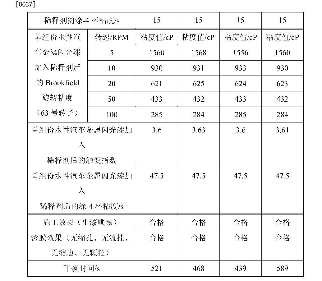 Figure CN105820643AD00071