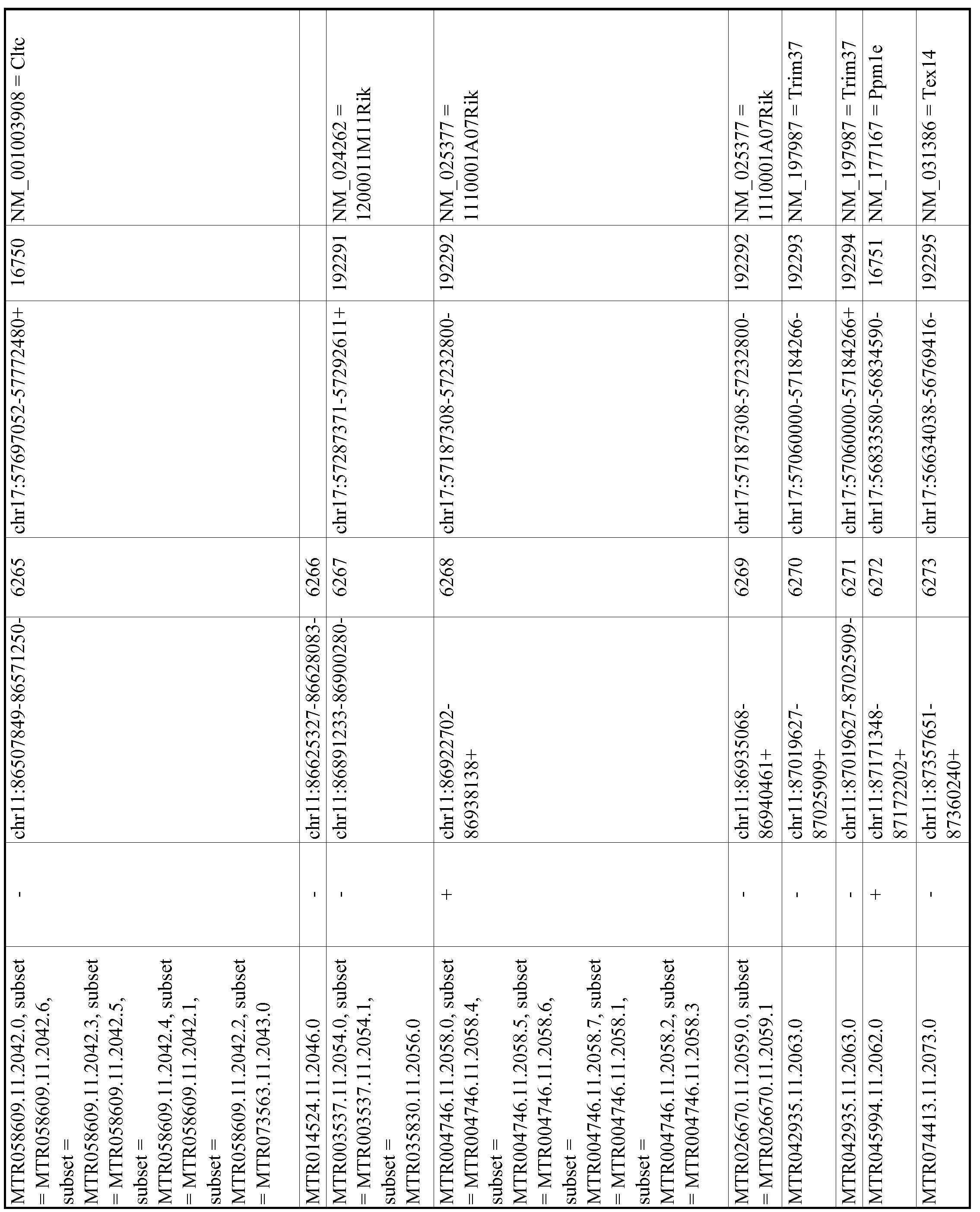 Figure imgf001127_0001