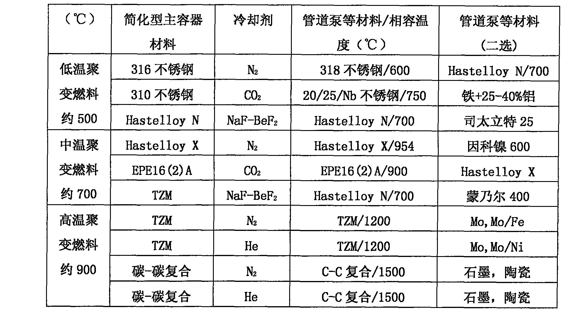 Figure CN106558349AD00101