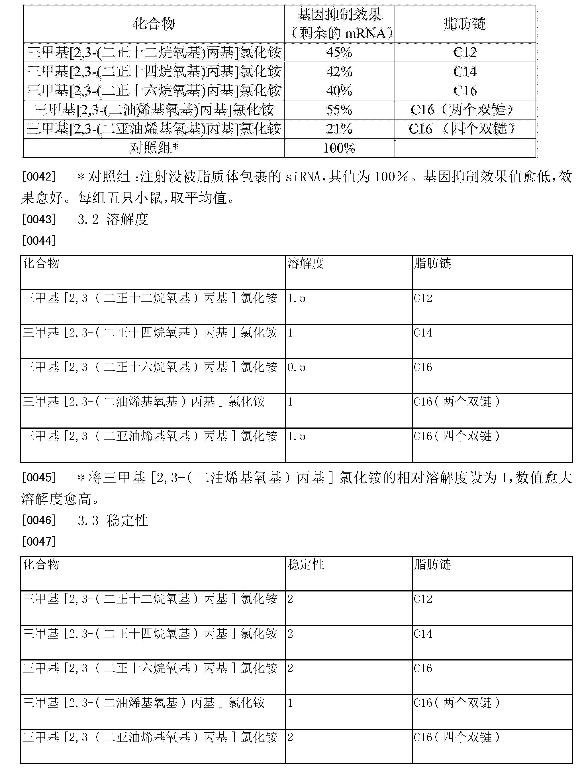 Figure CN104803863AD00091