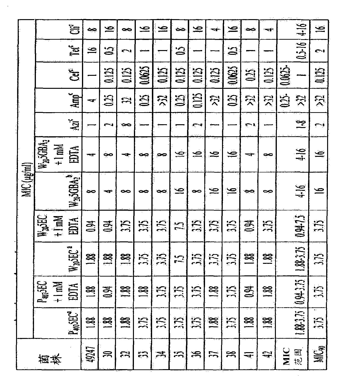 Figure CN102223876AD00921