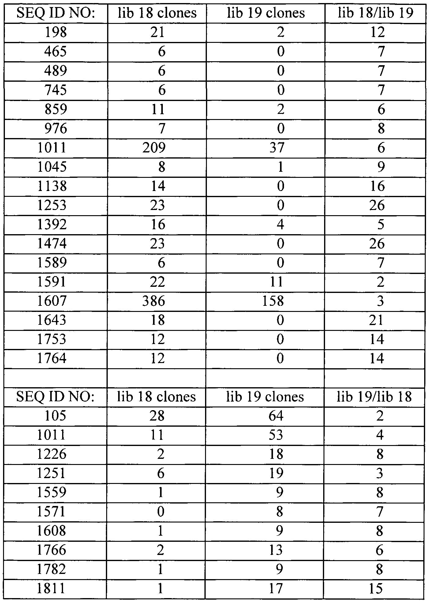 Figure imgf000501_0001