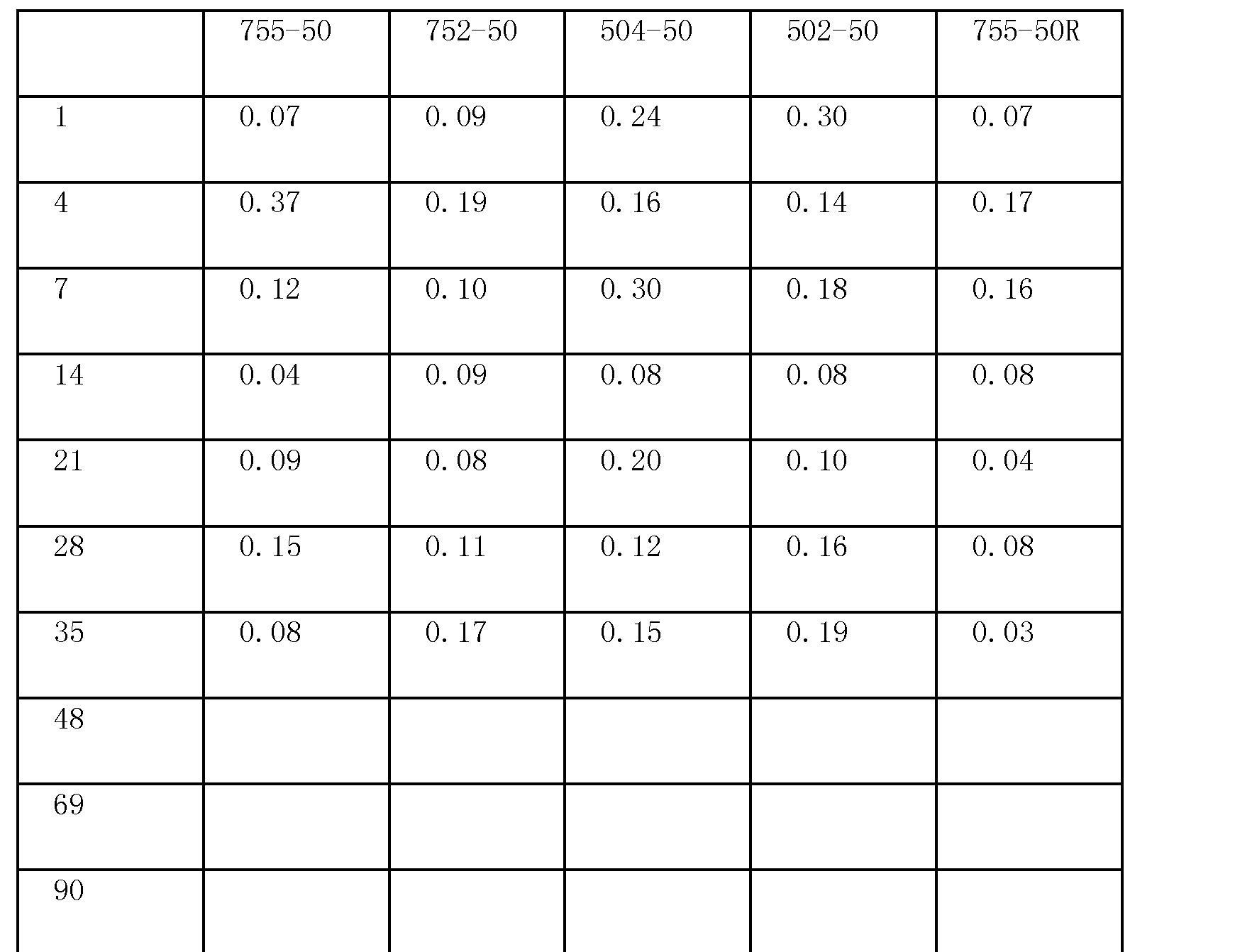 Figure CN1972678BD00391