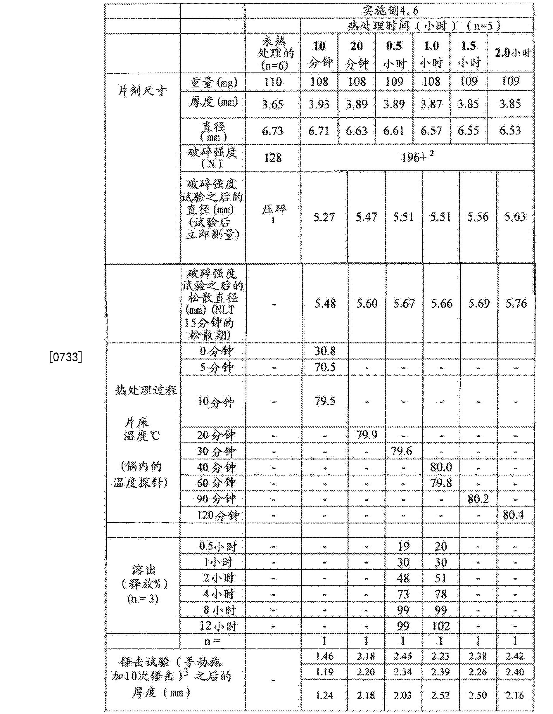 Figure CN102688241BD00591