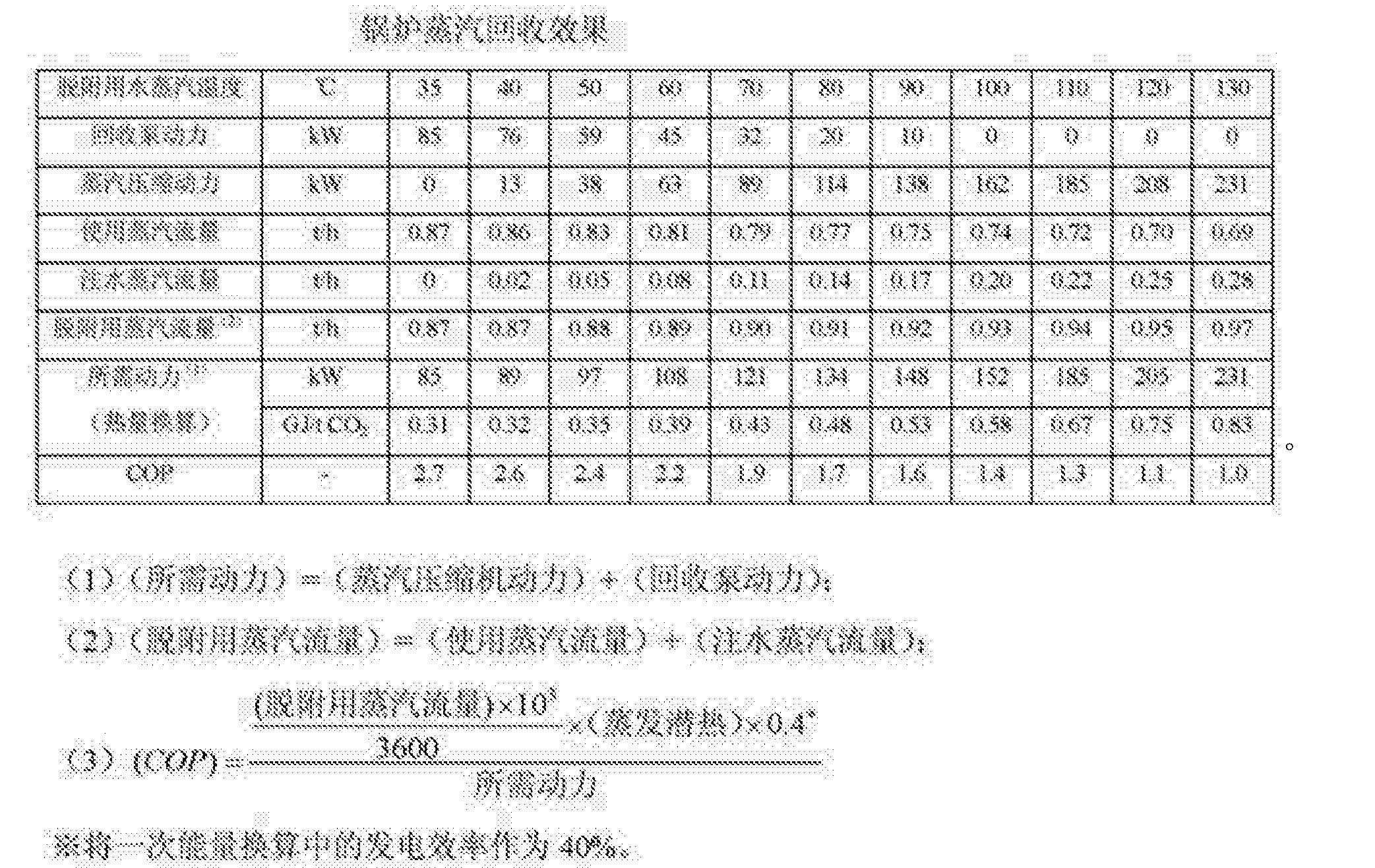 Figure CN103501876BD00101