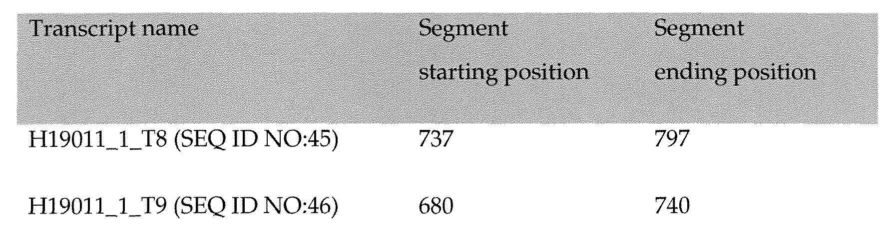Figure imgf000435_0002
