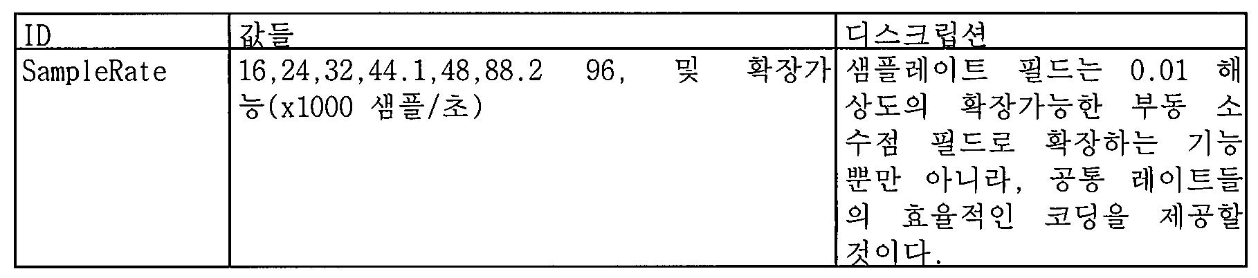Figure 112014128070760-pat00005