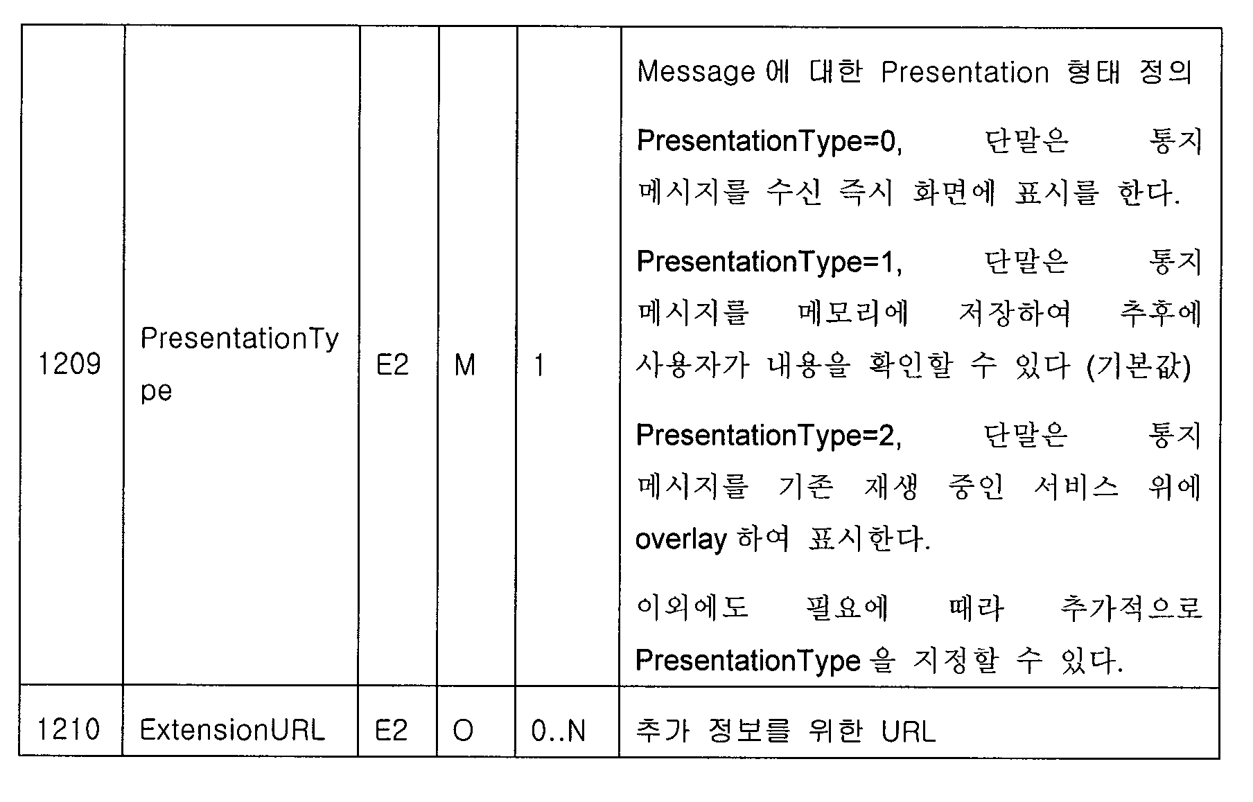 Figure 112006002759856-pat00020