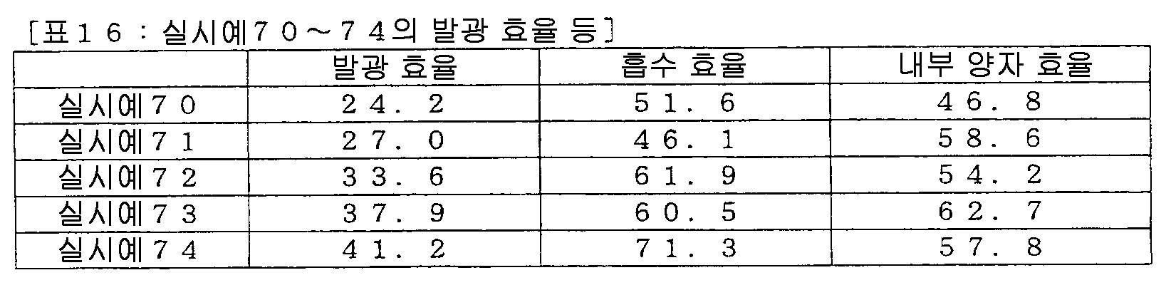 Figure 112008062059116-pct00027