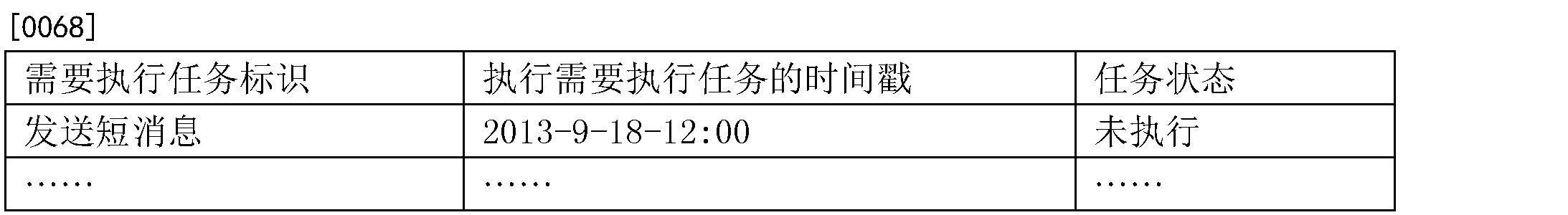 Figure CN104468174BD00071