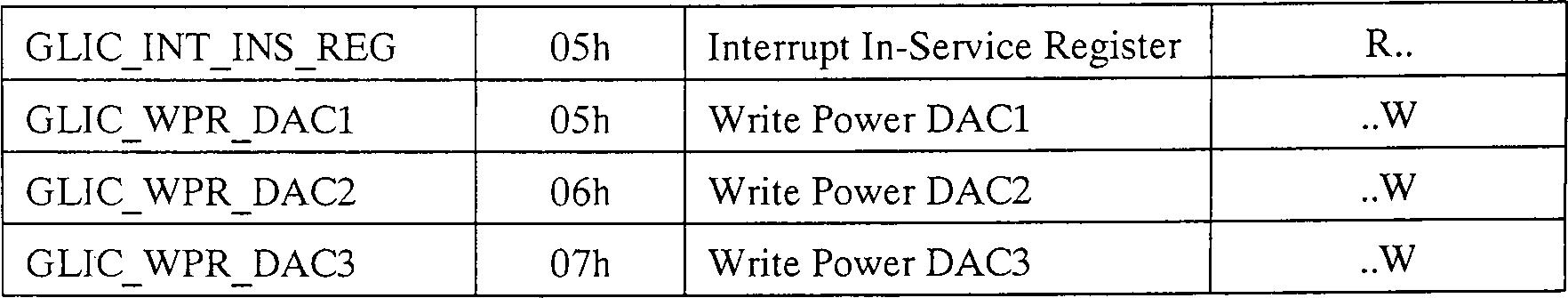 bináris opciók wpr-rel)