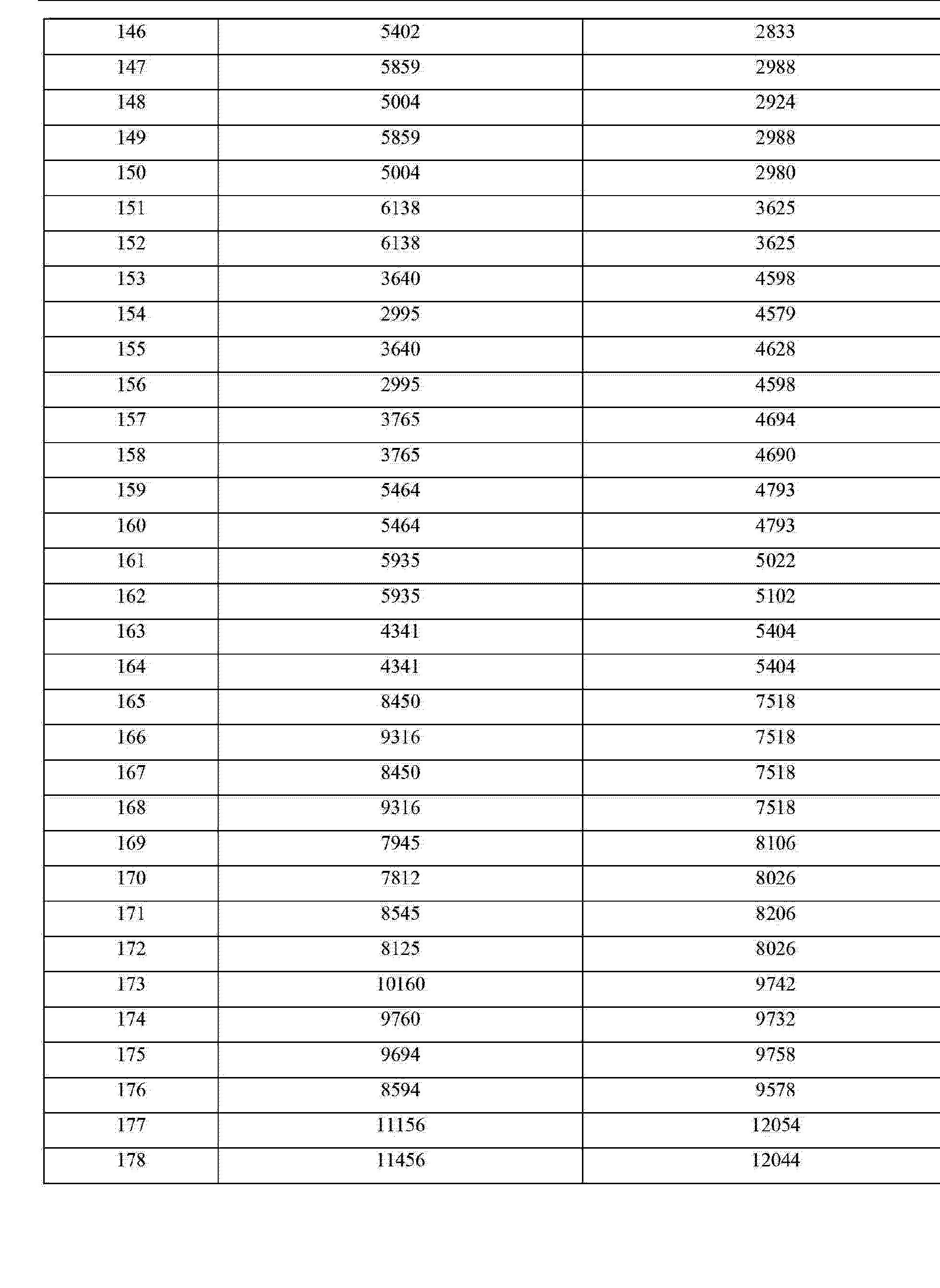 Figure CN103012595BD00161