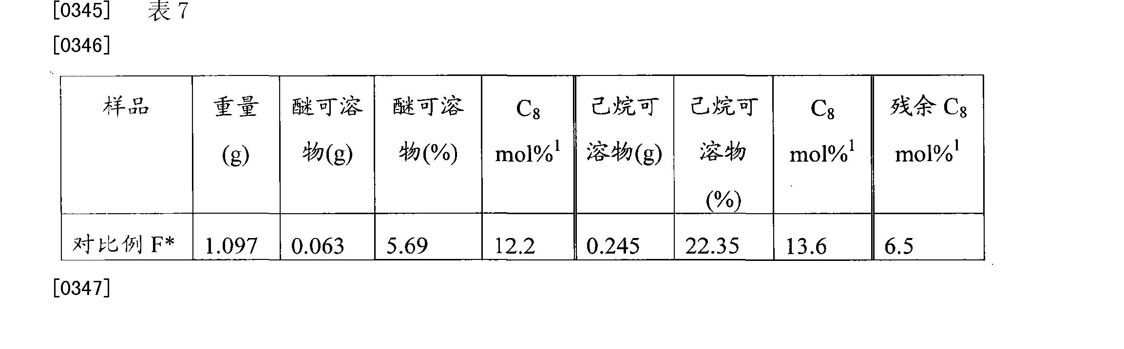 Figure CN102015874BD00422