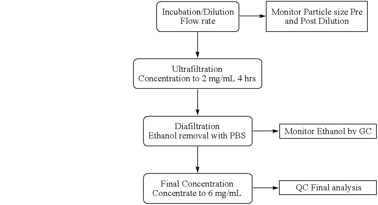 Figure US07404969-20080729-C00078