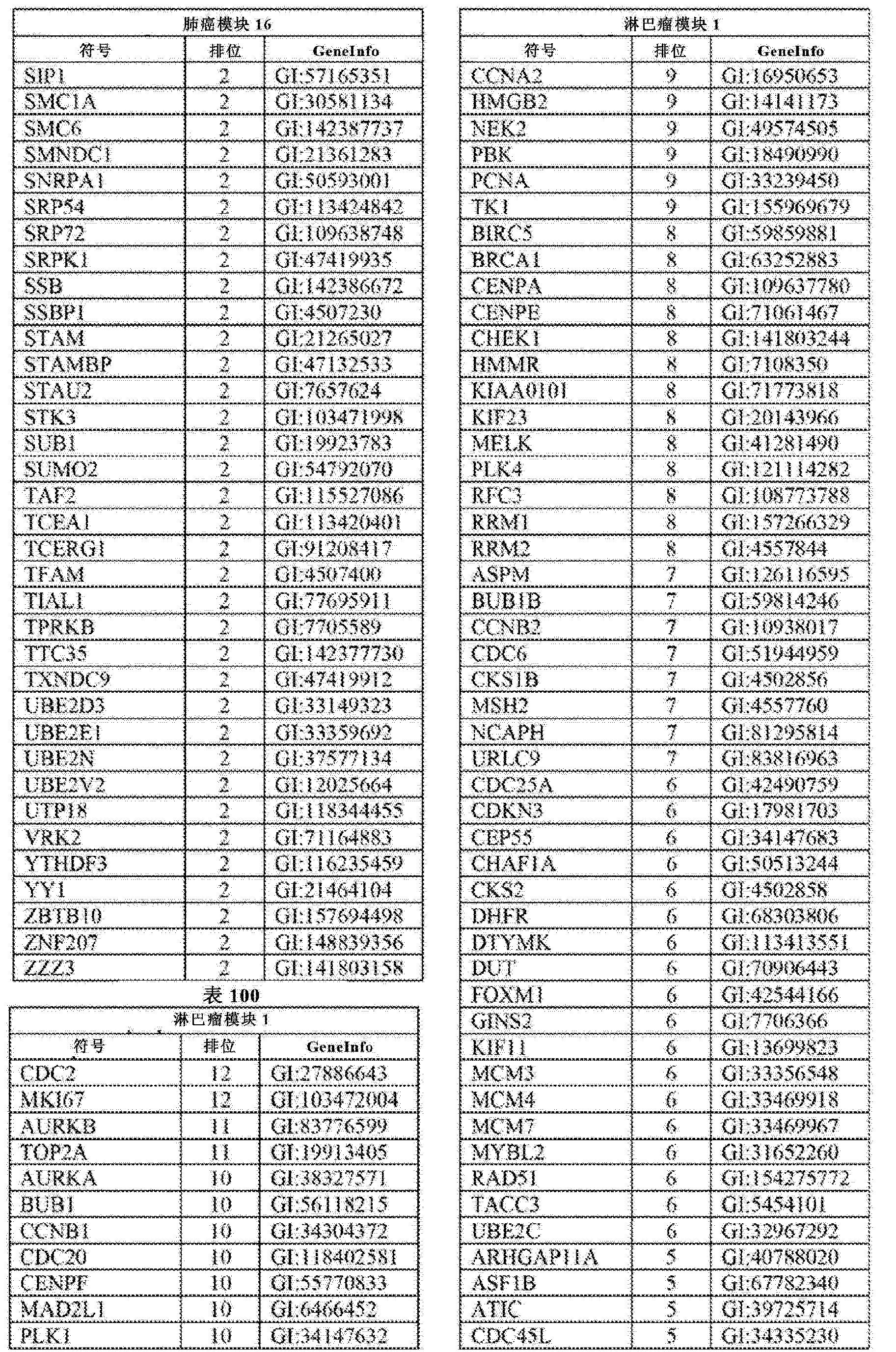 Figure CN102858999AD02511